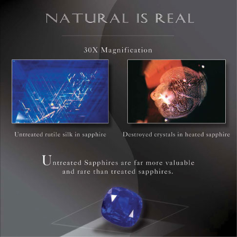 gemstones untreated unheated natural tanzanite newsletter treating gems popular sapphire heat jan gemstone help