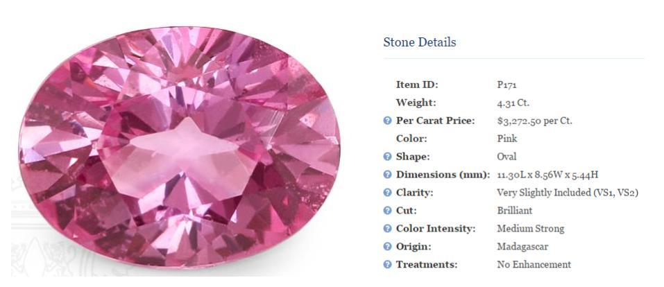 Pink-Sapphire-Heating-Origins