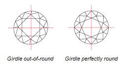 face-up cut grade diagram