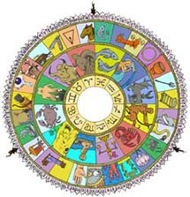 vedic astrology zodiac