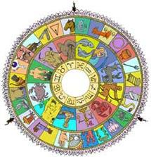 vedic astrology zodiac