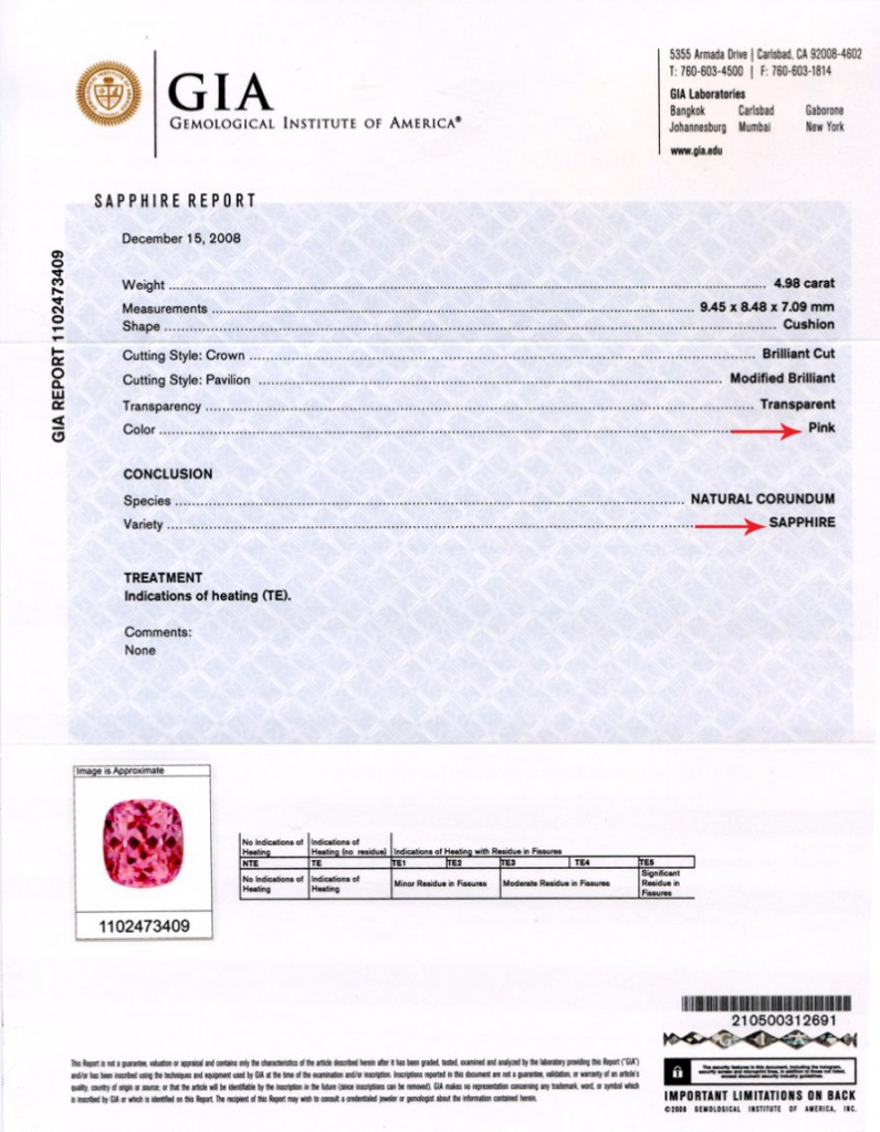 natural pink sapphire certificate GIA