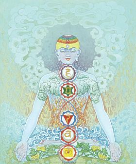 body chakras diagram