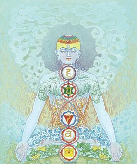 body chakras diagram