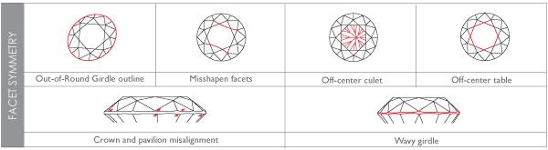 sapphire cut grade diagram
