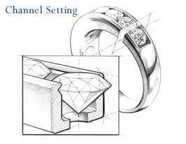 channel setting drawing