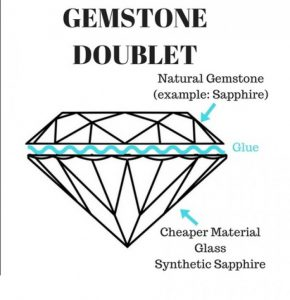 gemstone doublet drawing