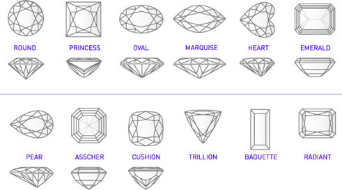 gemstone shapes chart