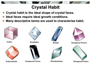 crystal habit in minerals