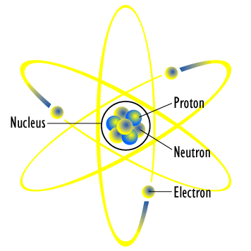 atom diagram electrons in orbit