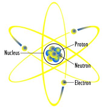 atom diagram electrons in orbit