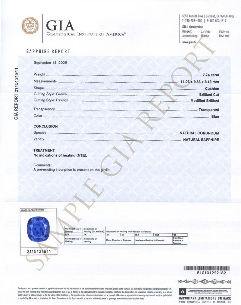 Appraisal Services | Education